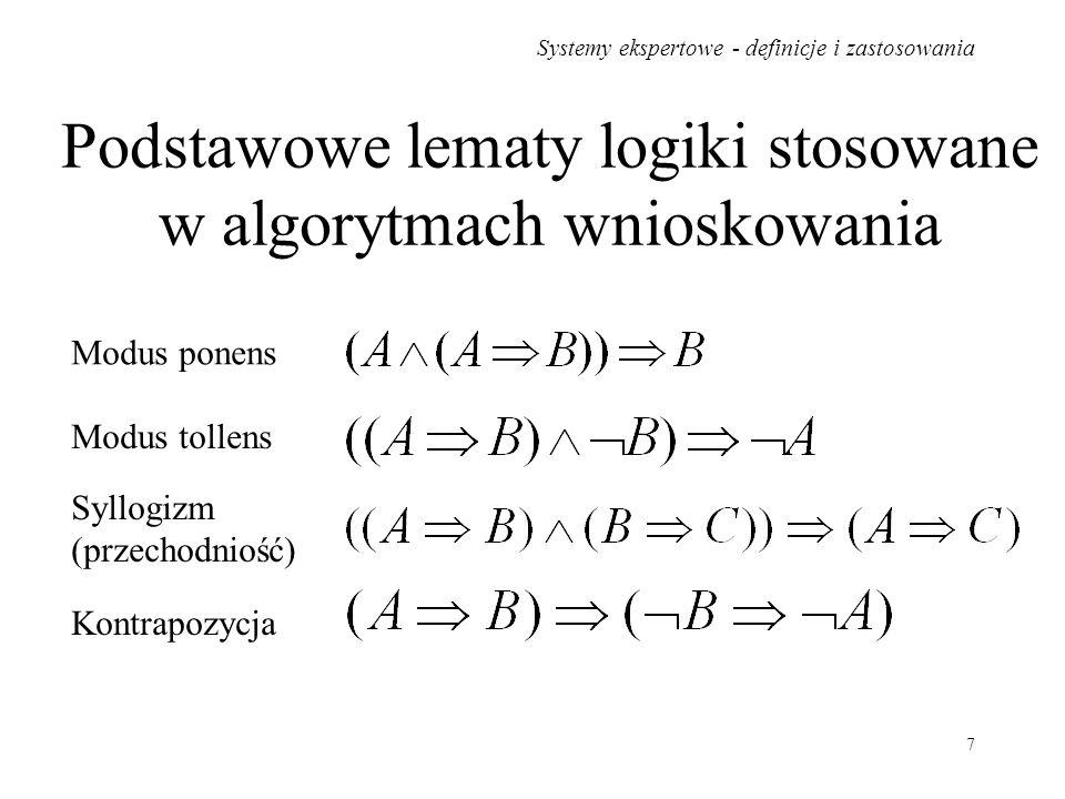 Systemy ekspertowe - definicje i zastosowania 7 Podstawowe lematy logiki stosowane w algorytmach wnioskowania Modus ponens Modus tollens Syllogizm (pr