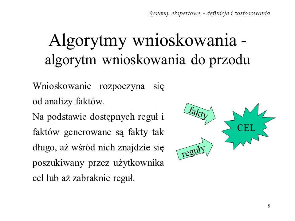 Systemy ekspertowe - definicje i zastosowania 9 Algorytmy wnioskowania - algorytm wnioskowania wstecz W tym algorytmie zaczyna się od hipotezy i poszukuje się argumentów (dowodów), które ją potwierdzą lub obalą.