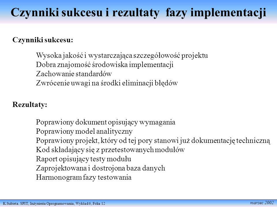 K.Subieta. SPIT, Inżynieria Oprogramowania, Wykład 6, Folia 12 marzec 2002 Czynniki sukcesu i rezultaty fazy implementacji Wysoka jakość i wystarczają