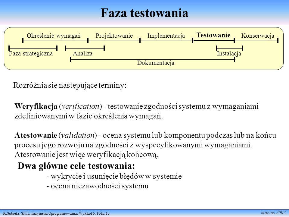 K.Subieta. SPIT, Inżynieria Oprogramowania, Wykład 6, Folia 13 marzec 2002 Faza testowania Określenie wymagańProjektowanieImplementacja Testowanie Kon