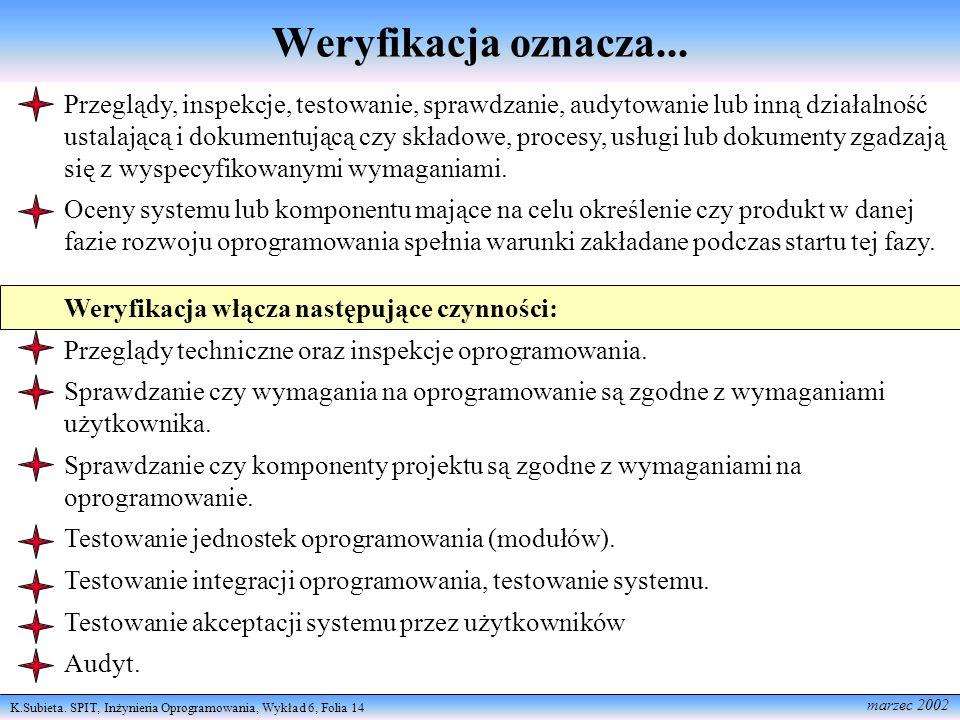 K.Subieta. SPIT, Inżynieria Oprogramowania, Wykład 6, Folia 14 marzec 2002 Weryfikacja oznacza... Przeglądy, inspekcje, testowanie, sprawdzanie, audyt