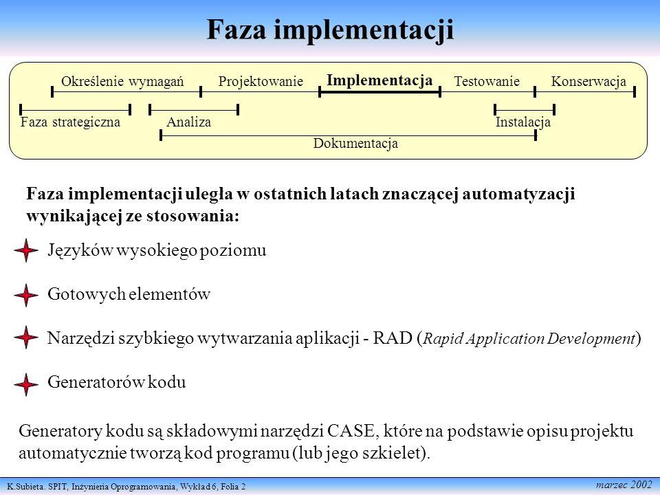 K.Subieta. SPIT, Inżynieria Oprogramowania, Wykład 6, Folia 2 marzec 2002 Faza implementacji Określenie wymagańProjektowanie Implementacja TestowanieK