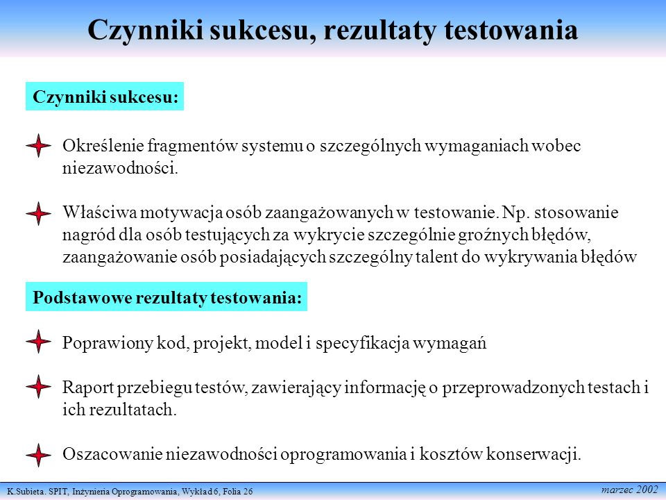 K.Subieta. SPIT, Inżynieria Oprogramowania, Wykład 6, Folia 26 marzec 2002 Czynniki sukcesu, rezultaty testowania Czynniki sukcesu: Określenie fragmen