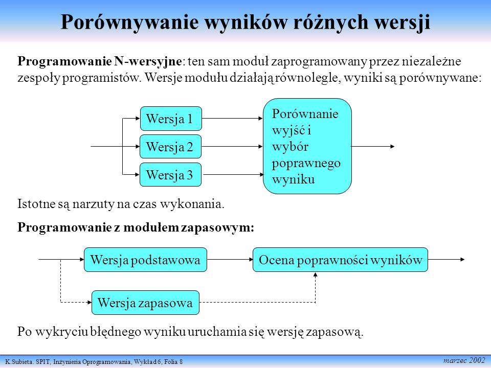 K.Subieta. SPIT, Inżynieria Oprogramowania, Wykład 6, Folia 8 marzec 2002 Porównywanie wyników różnych wersji Programowanie N-wersyjne: ten sam moduł