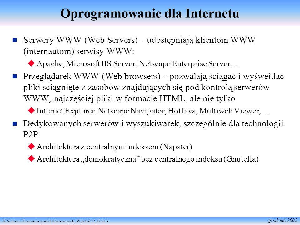 K.Subieta. Tworzenie portali biznesowych, Wykład 12, Folia 9 grudzień 2002 Oprogramowanie dla Internetu Serwery WWW (Web Servers) – udostępniają klien