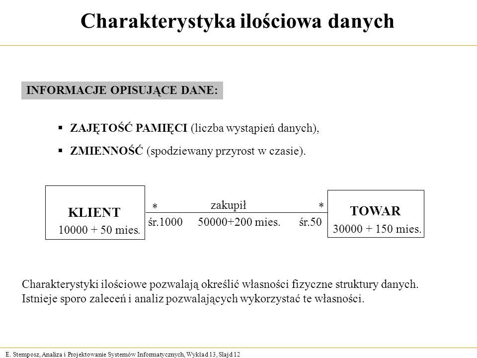 E. Stemposz, Analiza i Projektowanie Systemów Informatycznych, Wykład 13, Slajd 12 Charakterystyka ilościowa danych ZAJĘTOŚĆ PAMIĘCI (liczba wystąpień