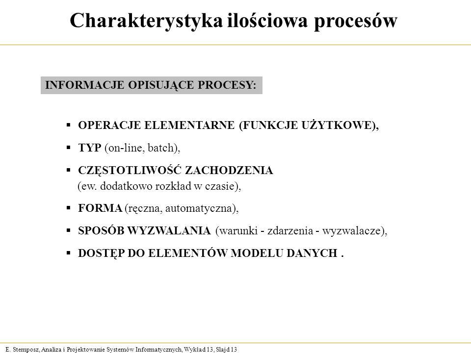 E. Stemposz, Analiza i Projektowanie Systemów Informatycznych, Wykład 13, Slajd 13 Charakterystyka ilościowa procesów OPERACJE ELEMENTARNE (FUNKCJE UŻ
