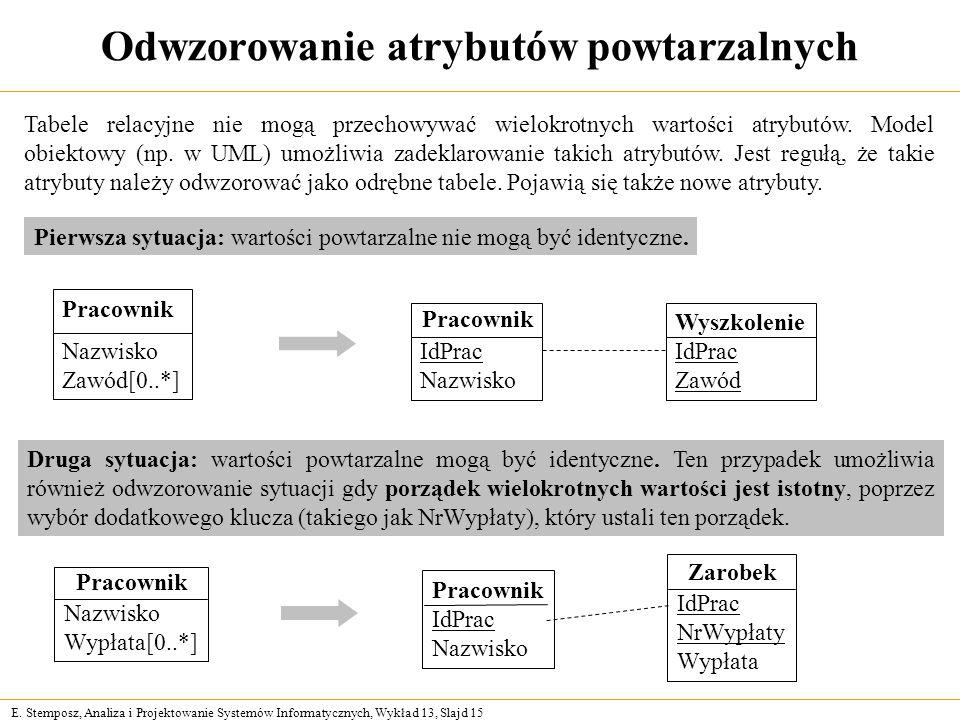 E. Stemposz, Analiza i Projektowanie Systemów Informatycznych, Wykład 13, Slajd 15 Odwzorowanie atrybutów powtarzalnych Tabele relacyjne nie mogą prze