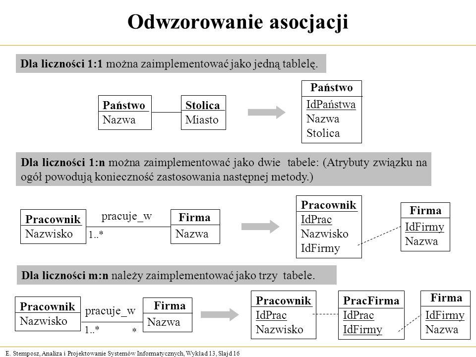 E. Stemposz, Analiza i Projektowanie Systemów Informatycznych, Wykład 13, Slajd 16 Odwzorowanie asocjacji Dla liczności 1:1 można zaimplementować jako