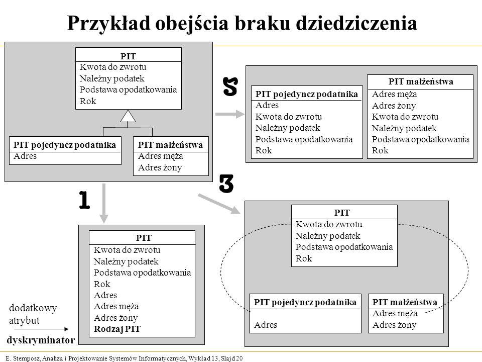 E. Stemposz, Analiza i Projektowanie Systemów Informatycznych, Wykład 13, Slajd 20 Przykład obejścia braku dziedziczenia Kwota do zwrotu Należny podat