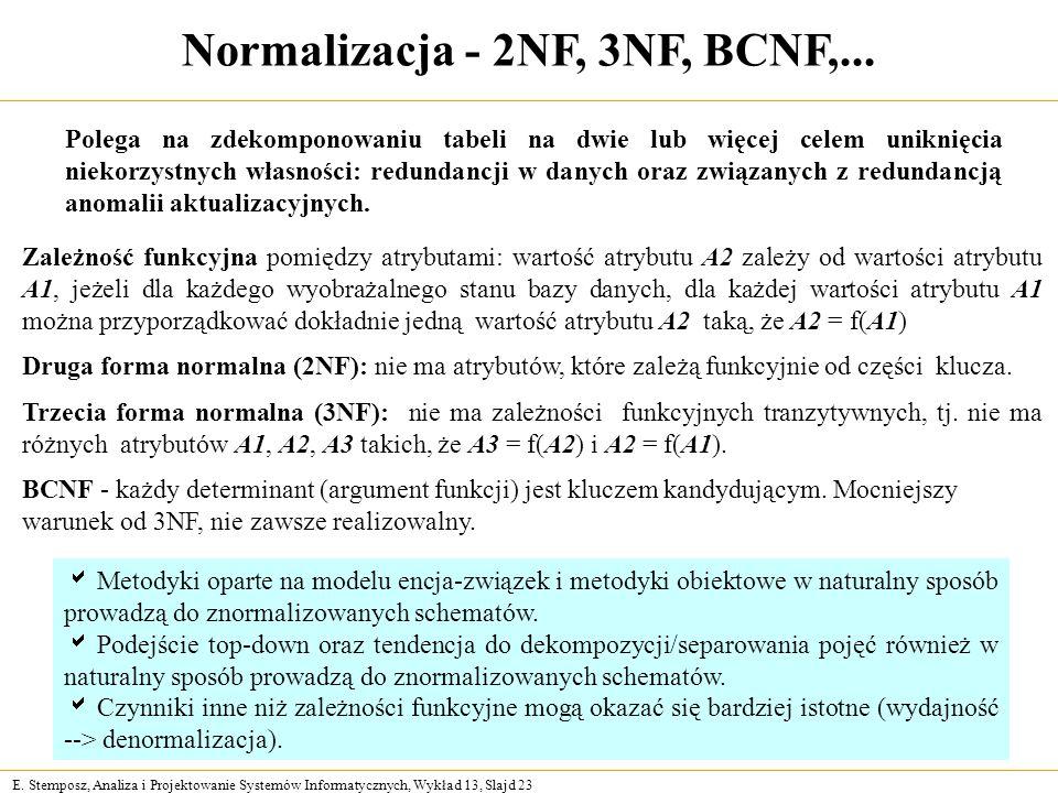 E. Stemposz, Analiza i Projektowanie Systemów Informatycznych, Wykład 13, Slajd 23 Zależność funkcyjna pomiędzy atrybutami: wartość atrybutu A2 zależy