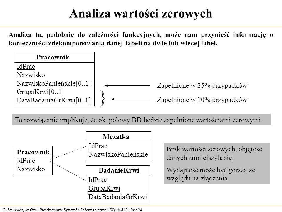 E. Stemposz, Analiza i Projektowanie Systemów Informatycznych, Wykład 13, Slajd 24 Analiza wartości zerowych Analiza ta, podobnie do zależności funkcy
