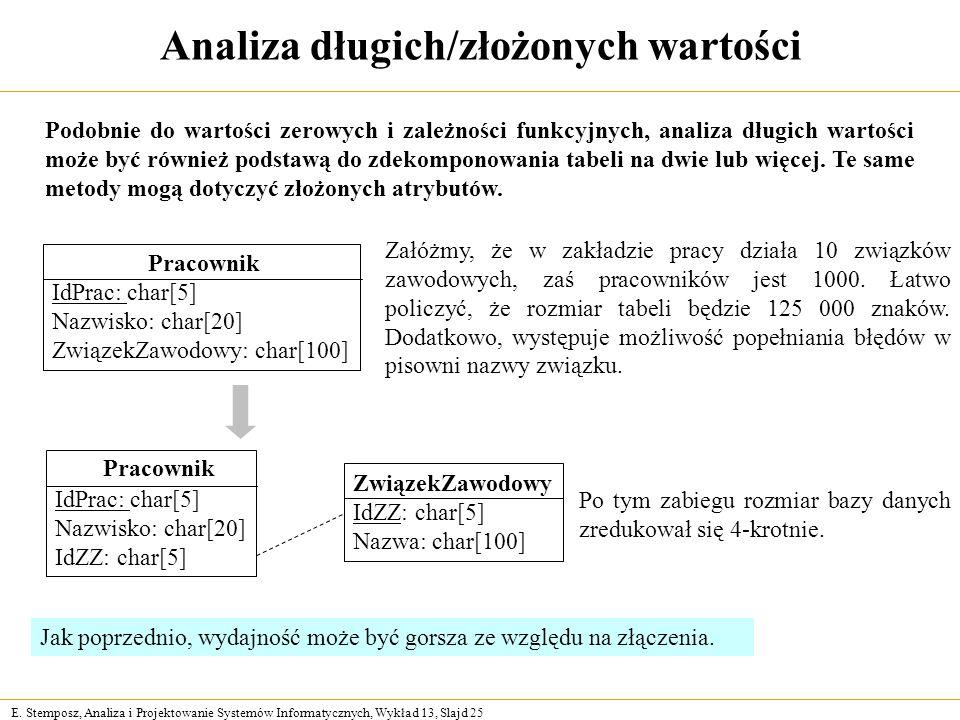 E. Stemposz, Analiza i Projektowanie Systemów Informatycznych, Wykład 13, Slajd 25 Analiza długich/złożonych wartości Podobnie do wartości zerowych i