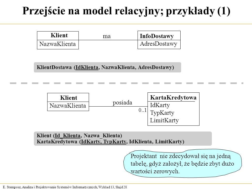 E. Stemposz, Analiza i Projektowanie Systemów Informatycznych, Wykład 13, Slajd 28 Przejście na model relacyjny; przykłady (1) KlientDostawa (IdKlient
