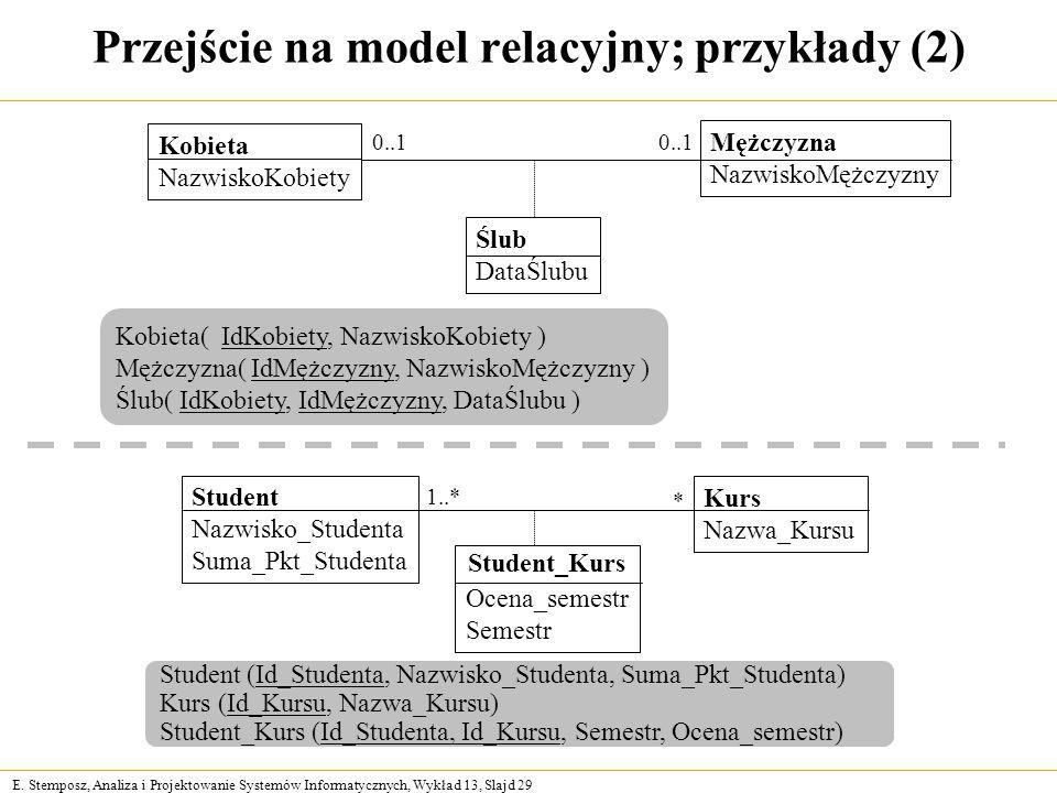 E. Stemposz, Analiza i Projektowanie Systemów Informatycznych, Wykład 13, Slajd 29 Przejście na model relacyjny; przykłady (2) Ślub DataŚlubu Mężczyzn