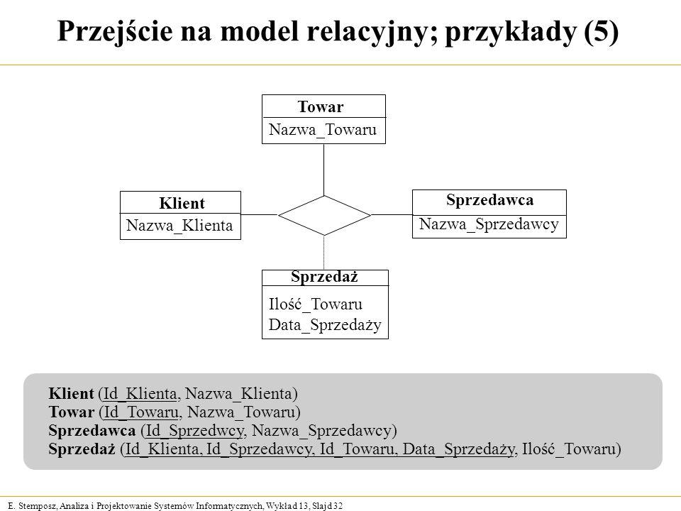 E. Stemposz, Analiza i Projektowanie Systemów Informatycznych, Wykład 13, Slajd 32 Przejście na model relacyjny; przykłady (5) Klient (Id_Klienta, Naz