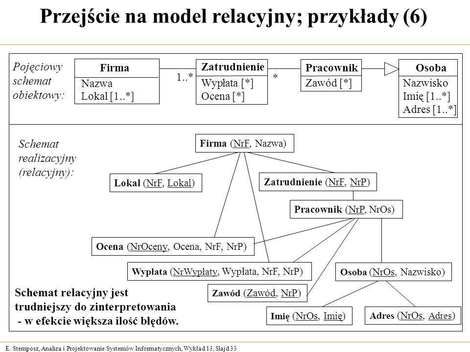 E. Stemposz, Analiza i Projektowanie Systemów Informatycznych, Wykład 13, Slajd 33 Przejście na model relacyjny; przykłady (6) Firma Nazwa Lokal [1..*