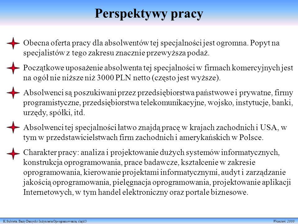 K.Subieta.Bazy Danych i Inżynieria Oprogramowania, slajd 4 Wrzesień.