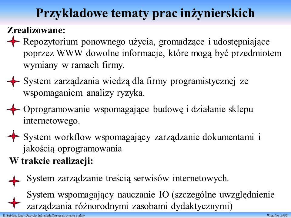K.Subieta.Bazy Danych i Inżynieria Oprogramowania, slajd 7 Wrzesień.
