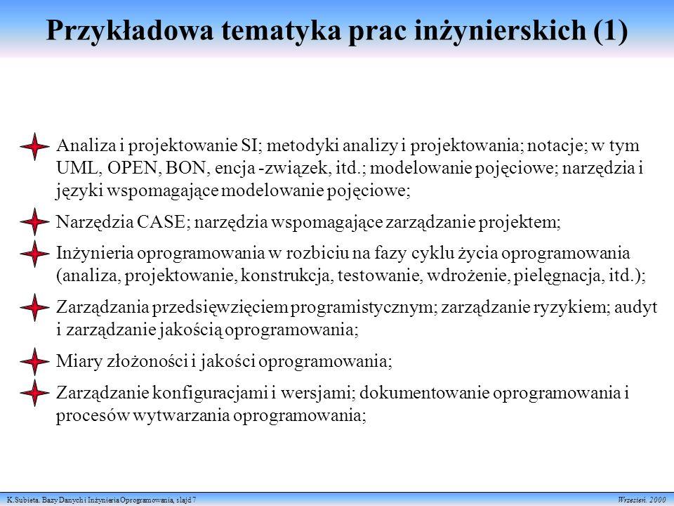 K.Subieta.Bazy Danych i Inżynieria Oprogramowania, slajd 8 Wrzesień.