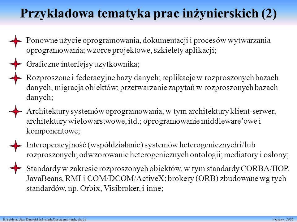 K.Subieta.Bazy Danych i Inżynieria Oprogramowania, slajd 9 Wrzesień.