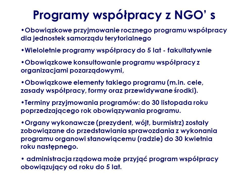 Programy współpracy z NGO s Obowiązkowe przyjmowanie rocznego programu współpracy dla jednostek samorządu terytorialnego Wieloletnie programy współpra