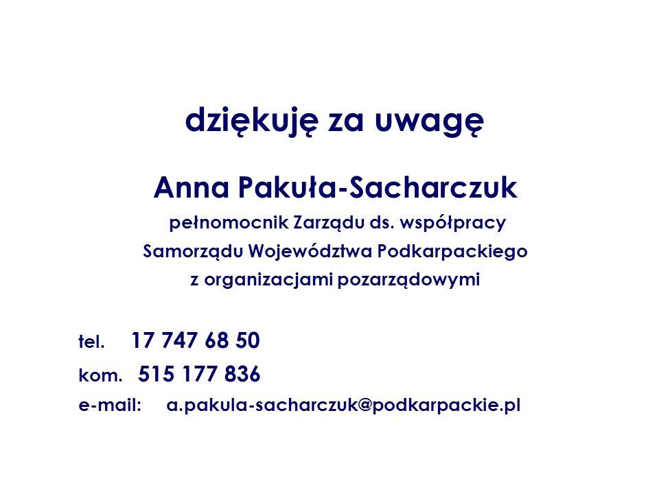 dziękuję za uwagę Anna Pakuła-Sacharczuk pełnomocnik Zarządu ds. współpracy Samorządu Województwa Podkarpackiego z organizacjami pozarządowymi tel. 17