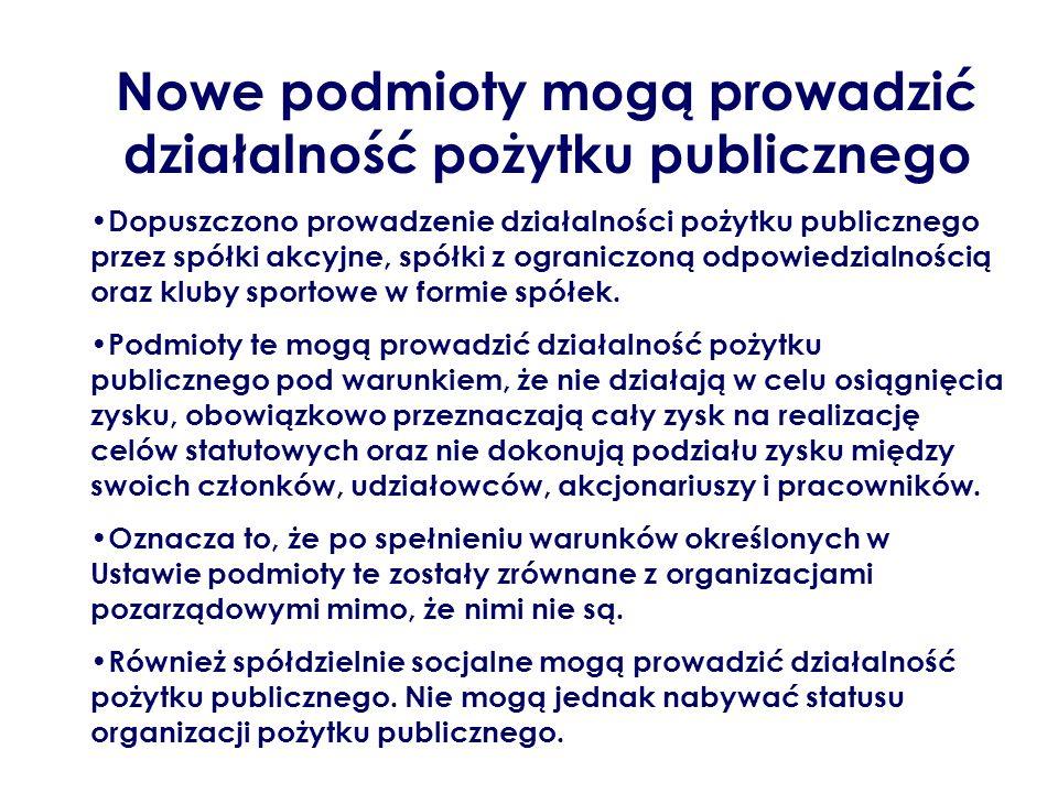 Nowe podmioty mogą prowadzić działalność pożytku publicznego Dopuszczono prowadzenie działalności pożytku publicznego przez spółki akcyjne, spółki z o