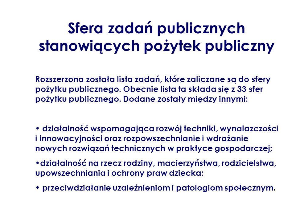 Sfera zadań publicznych stanowiących pożytek publiczny Rozszerzona została lista zadań, które zaliczane są do sfery pożytku publicznego. Obecnie lista