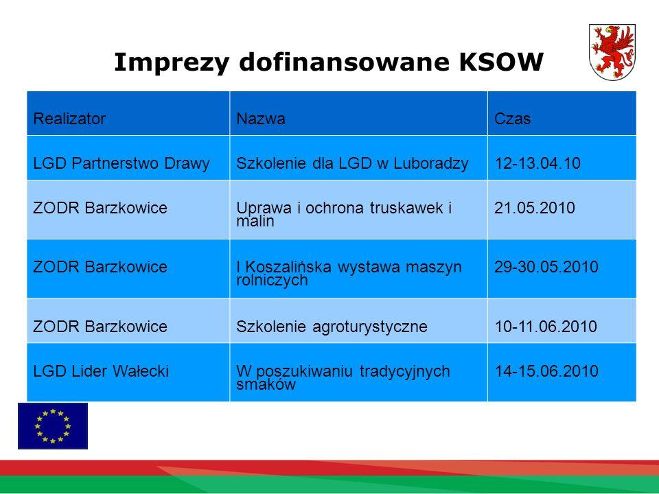 RealizatorNazwaCzas LGD Partnerstwo DrawySzkolenie dla LGD w Luboradzy12-13.04.10 ZODR Barzkowice Uprawa i ochrona truskawek i malin 21.05.2010 ZODR B
