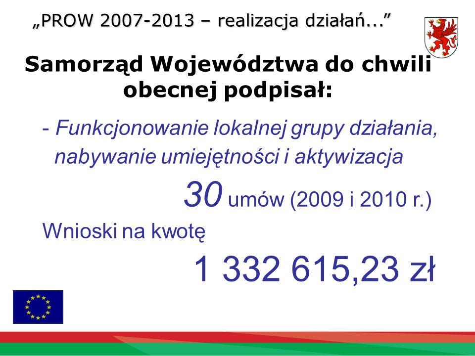 Samorząd Województwa do chwili obecnej podpisał: PROW 2007-2013 – realizacja działań... - Funkcjonowanie lokalnej grupy działania, nabywanie umiejętno