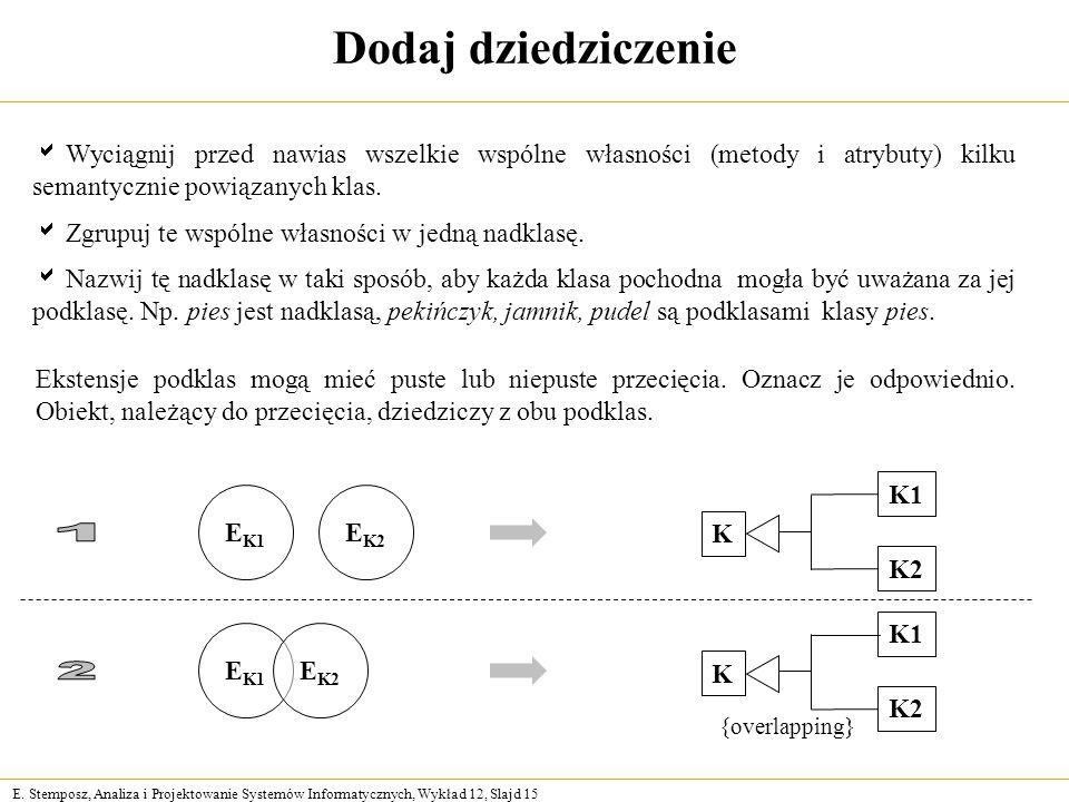 E. Stemposz, Analiza i Projektowanie Systemów Informatycznych, Wykład 12, Slajd 15 Dodaj dziedziczenie Wyciągnij przed nawias wszelkie wspólne własnoś