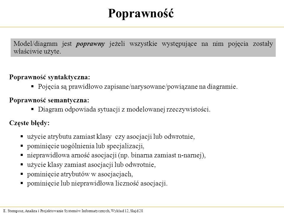 E. Stemposz, Analiza i Projektowanie Systemów Informatycznych, Wykład 12, Slajd 28 Poprawność Poprawność syntaktyczna: Pojęcia są prawidłowo zapisane/