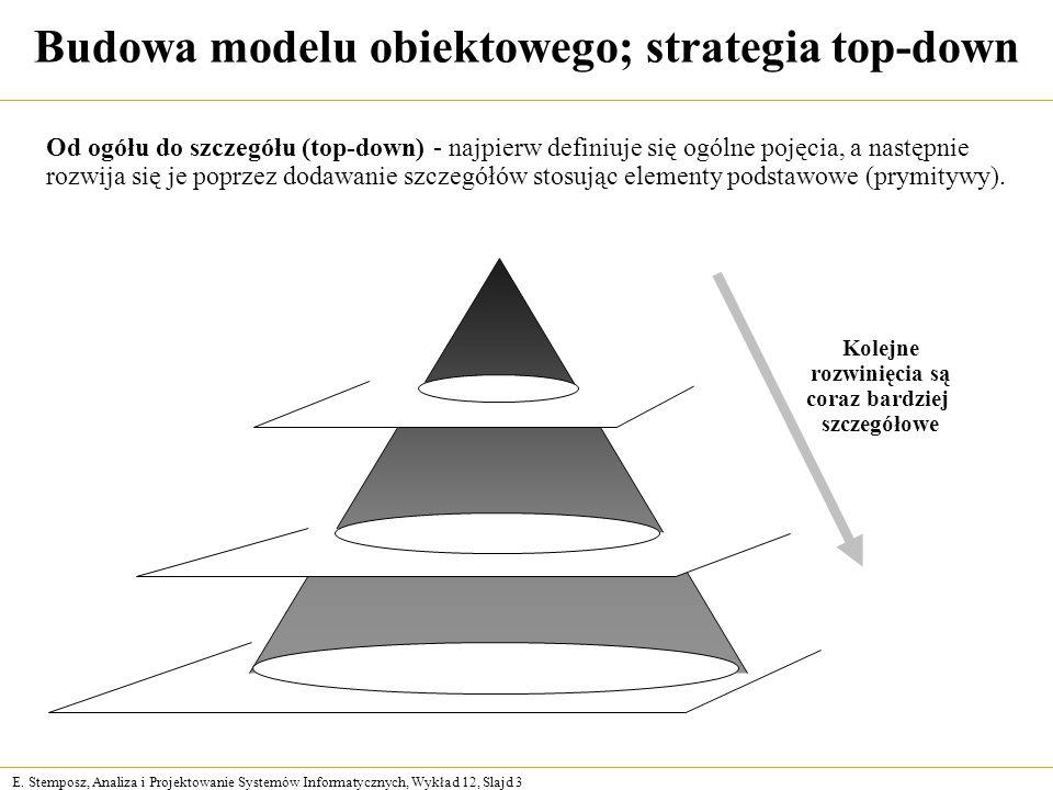 E. Stemposz, Analiza i Projektowanie Systemów Informatycznych, Wykład 12, Slajd 3 Budowa modelu obiektowego; strategia top-down Kolejne rozwinięcia są