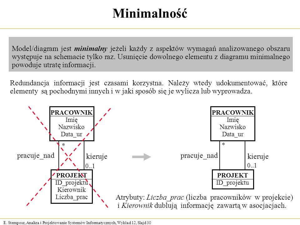 E. Stemposz, Analiza i Projektowanie Systemów Informatycznych, Wykład 12, Slajd 30 Minimalność Model/diagram jest minimalny jeżeli każdy z aspektów wy