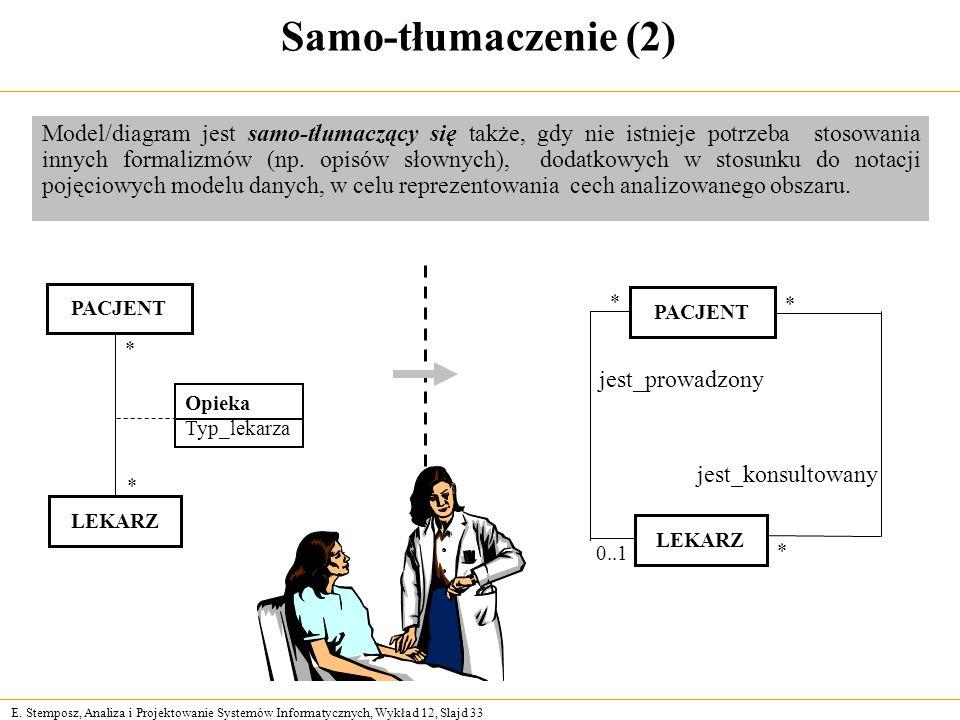E. Stemposz, Analiza i Projektowanie Systemów Informatycznych, Wykład 12, Slajd 33 Samo-tłumaczenie (2) Model/diagram jest samo-tłumaczący się także,