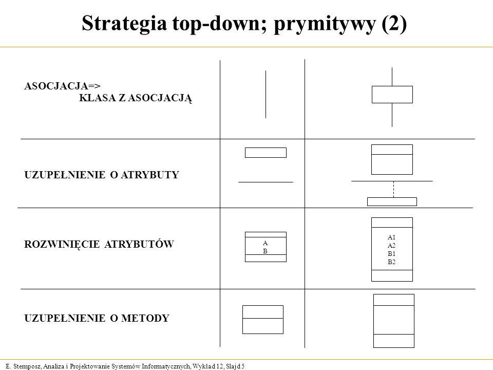 E. Stemposz, Analiza i Projektowanie Systemów Informatycznych, Wykład 12, Slajd 5 Strategia top-down; prymitywy (2) ASOCJACJA=> KLASA Z ASOCJACJĄ UZUP