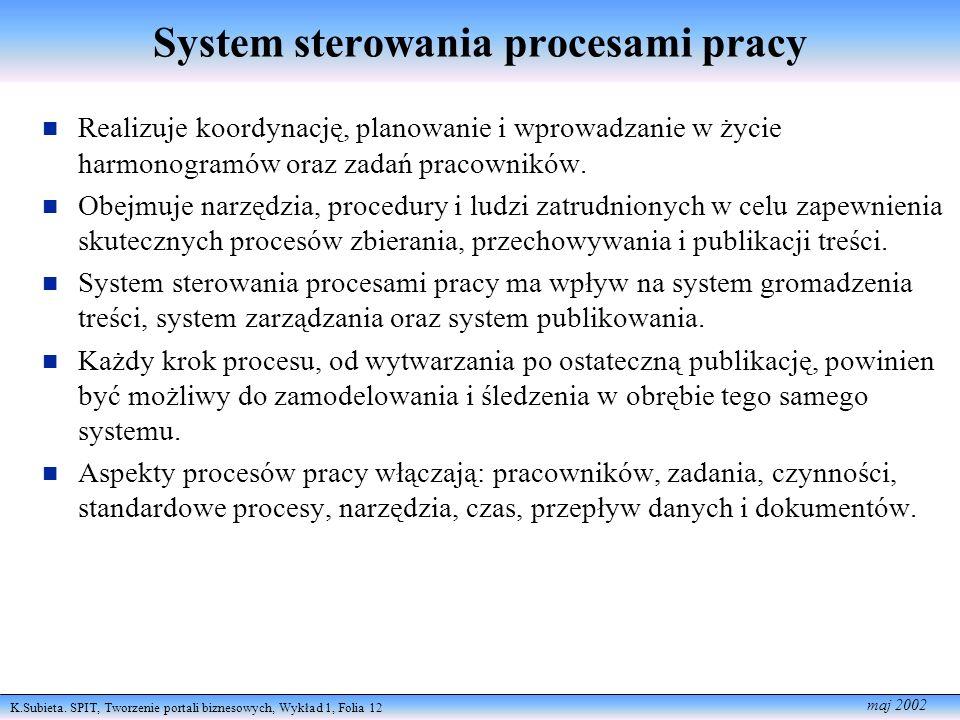 K.Subieta. SPIT, Tworzenie portali biznesowych, Wykład 1, Folia 12 maj 2002 System sterowania procesami pracy Realizuje koordynację, planowanie i wpro