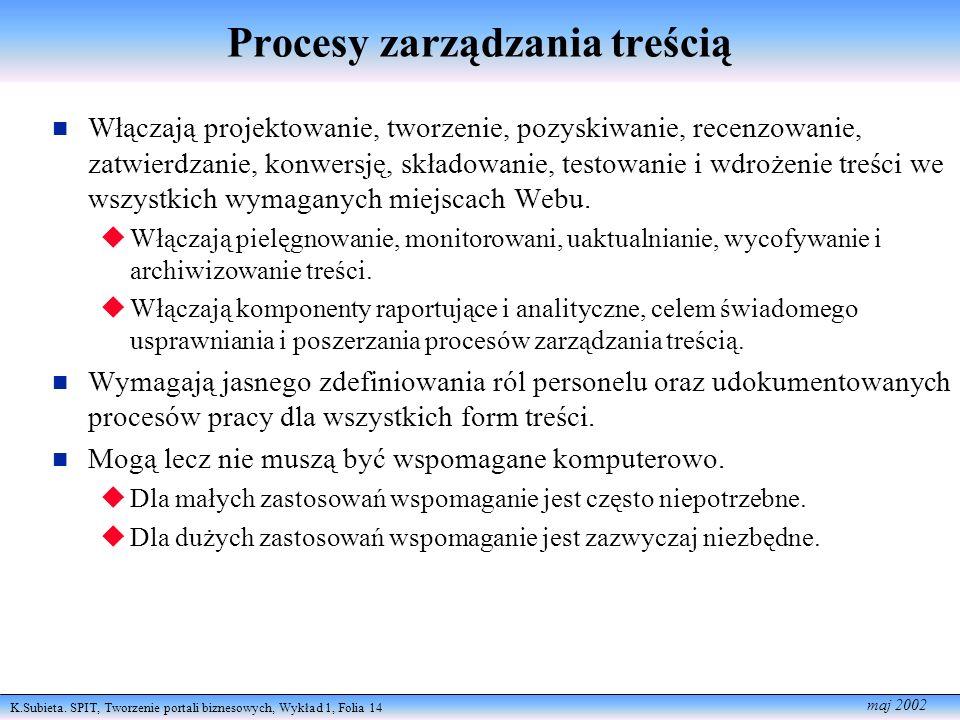 K.Subieta. SPIT, Tworzenie portali biznesowych, Wykład 1, Folia 14 maj 2002 Procesy zarządzania treścią Włączają projektowanie, tworzenie, pozyskiwani
