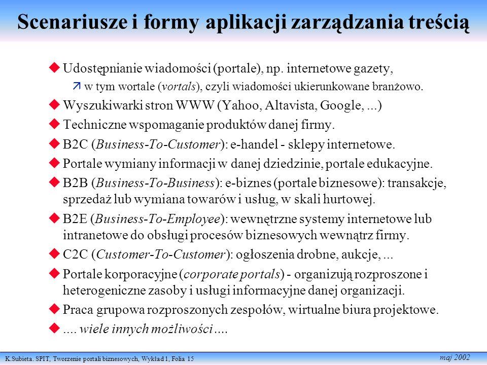 K.Subieta. SPIT, Tworzenie portali biznesowych, Wykład 1, Folia 15 maj 2002 Scenariusze i formy aplikacji zarządzania treścią Udostępnianie wiadomości