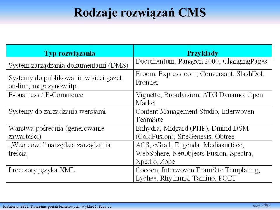 K.Subieta. SPIT, Tworzenie portali biznesowych, Wykład 1, Folia 22 maj 2002 Rodzaje rozwiązań CMS