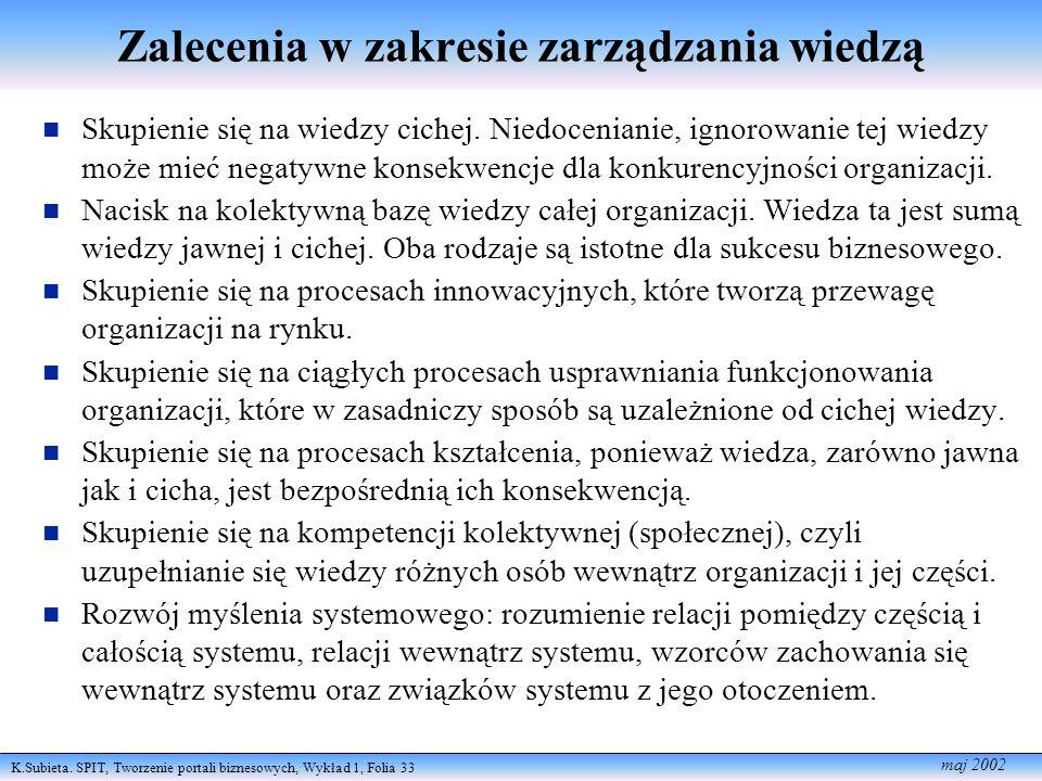 K.Subieta. SPIT, Tworzenie portali biznesowych, Wykład 1, Folia 33 maj 2002 Zalecenia w zakresie zarządzania wiedzą Skupienie się na wiedzy cichej. Ni