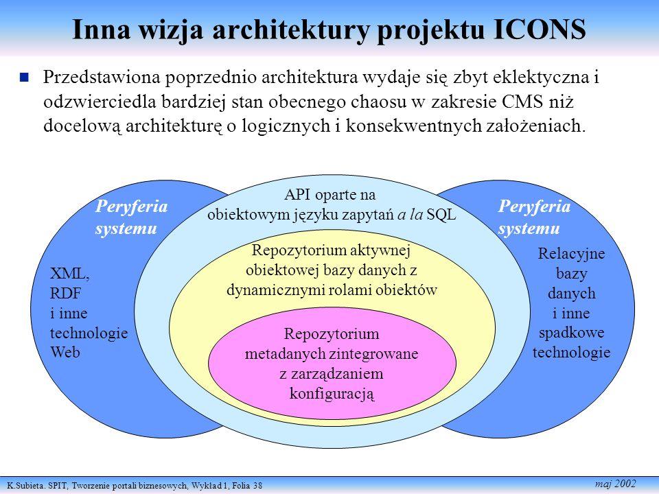 K.Subieta. SPIT, Tworzenie portali biznesowych, Wykład 1, Folia 38 maj 2002 Przedstawiona poprzednio architektura wydaje się zbyt eklektyczna i odzwie