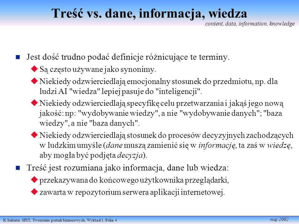 K.Subieta. SPIT, Tworzenie portali biznesowych, Wykład 1, Folia 4 maj 2002 Treść vs. dane, informacja, wiedza Jest dość trudno podać definicje różnicu