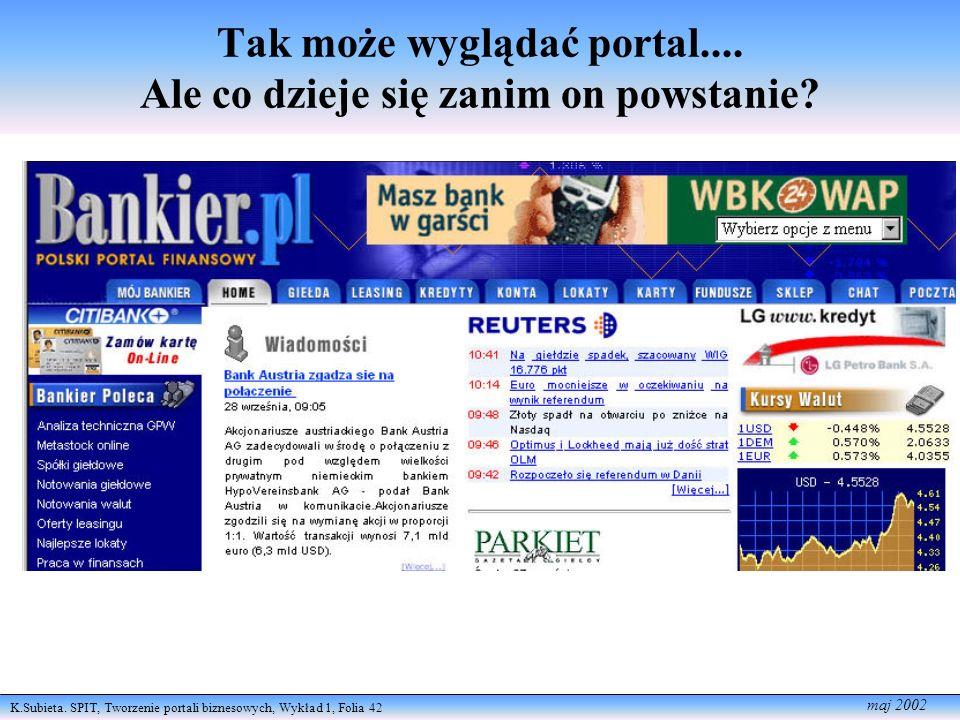 K.Subieta. SPIT, Tworzenie portali biznesowych, Wykład 1, Folia 42 maj 2002 Tak może wyglądać portal.... Ale co dzieje się zanim on powstanie?