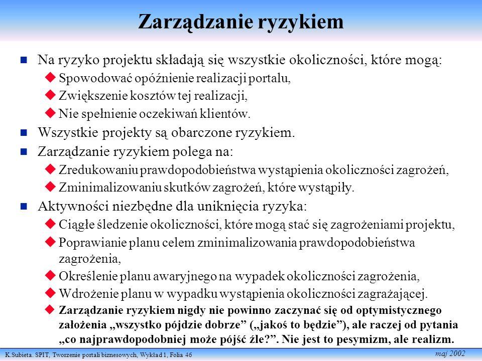 K.Subieta. SPIT, Tworzenie portali biznesowych, Wykład 1, Folia 46 maj 2002 Zarządzanie ryzykiem Na ryzyko projektu składają się wszystkie okolicznośc
