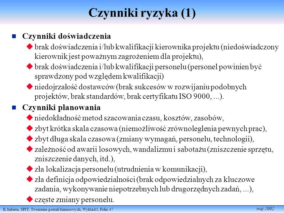 K.Subieta. SPIT, Tworzenie portali biznesowych, Wykład 1, Folia 47 maj 2002 Czynniki ryzyka (1) Czynniki doświadczenia brak doświadczenia i/lub kwalif