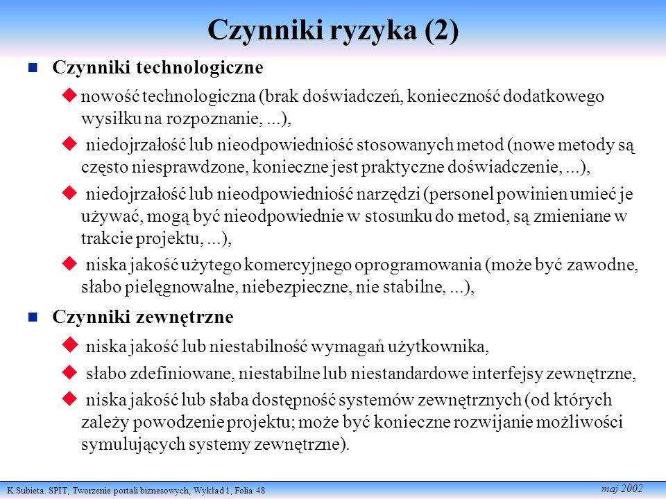 K.Subieta. SPIT, Tworzenie portali biznesowych, Wykład 1, Folia 48 maj 2002 Czynniki ryzyka (2) Czynniki technologiczne nowość technologiczna (brak do