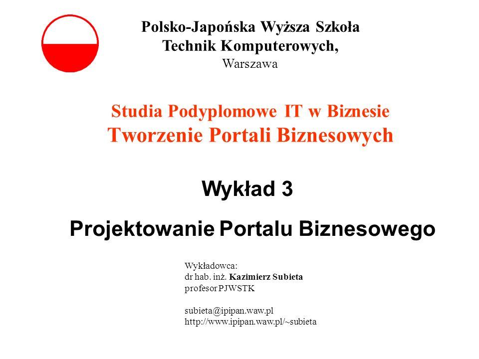 Studia Podyplomowe IT w Biznesie Tworzenie Portali Biznesowych Wykład 3 Projektowanie Portalu Biznesowego Polsko-Japońska Wyższa Szkoła Technik Komput
