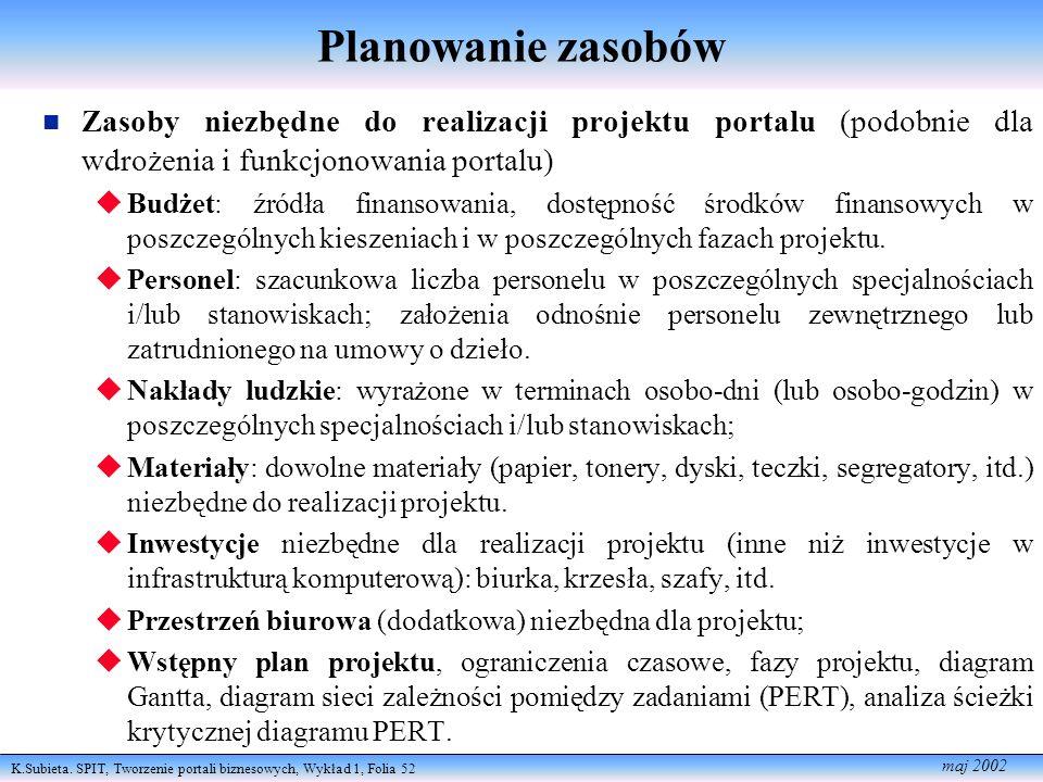 K.Subieta. SPIT, Tworzenie portali biznesowych, Wykład 1, Folia 52 maj 2002 Planowanie zasobów Zasoby niezbędne do realizacji projektu portalu (podobn